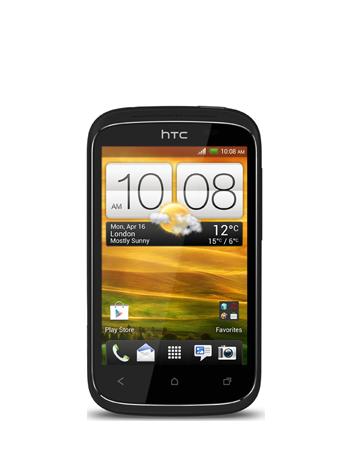 HTC Desire C Kılıf ve Aksesuarları